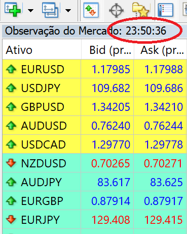 Observacao do mercado