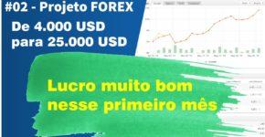 #02 - Projeto FOREX de 4.000 USD para 25.000 USD em 5 Anos
