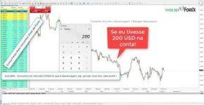 Aula 06 - FOREX (o que é alavancagem, pip, spread, stop loss, take profit.)