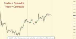 Aula 11 - Scalper, day trader, swing trader ou Position trader Curso Forex Para Iniciantes