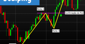 scalping estrategia
